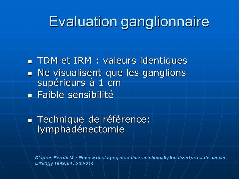 Evaluation ganglionnaire TDM et IRM : valeurs identiques TDM et IRM : valeurs identiques Ne visualisent que les ganglions supérieurs à 1 cm Ne visualisent que les ganglions supérieurs à 1 cm Faible sensibilité Faible sensibilité Technique de référence: lymphadénectomie Technique de référence: lymphadénectomie Daprès Perotti M.