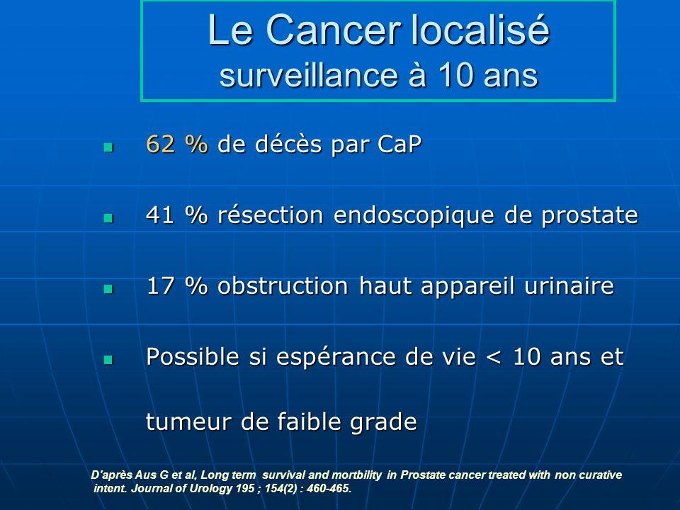 Le Cancer localisé surveillance à 10 ans 62 % de décès par CaP 62 % de décès par CaP 41 % résection endoscopique de prostate 41 % résection endoscopiq