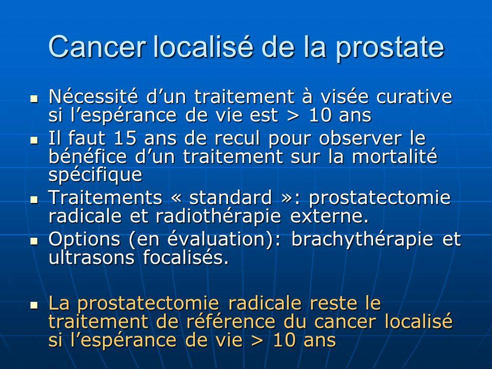 Cancer localisé de la prostate Nécessité dun traitement à visée curative si lespérance de vie est > 10 ans Nécessité dun traitement à visée curative si lespérance de vie est > 10 ans Il faut 15 ans de recul pour observer le bénéfice dun traitement sur la mortalité spécifique Il faut 15 ans de recul pour observer le bénéfice dun traitement sur la mortalité spécifique Traitements « standard »: prostatectomie radicale et radiothérapie externe.