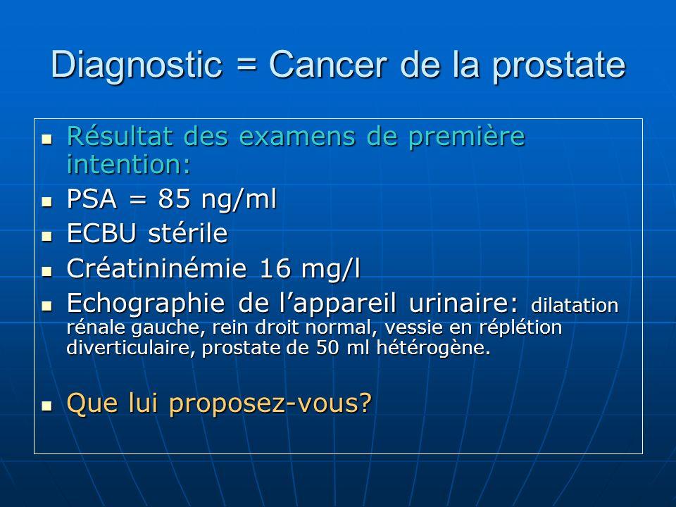 Diagnostic = Cancer de la prostate Résultat des examens de première intention: Résultat des examens de première intention: PSA = 85 ng/ml PSA = 85 ng/ml ECBU stérile ECBU stérile Créatininémie 16 mg/l Créatininémie 16 mg/l Echographie de lappareil urinaire: dilatation rénale gauche, rein droit normal, vessie en réplétion diverticulaire, prostate de 50 ml hétérogène.