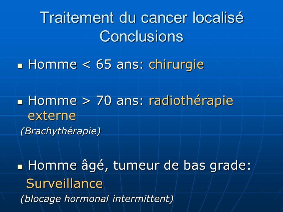 Traitement du cancer localisé Conclusions Homme < 65 ans: chirurgie Homme < 65 ans: chirurgie Homme > 70 ans: radiothérapie externe Homme > 70 ans: radiothérapie externe (Brachythérapie) (Brachythérapie) Homme âgé, tumeur de bas grade: Homme âgé, tumeur de bas grade: Surveillance Surveillance (blocage hormonal intermittent) (blocage hormonal intermittent)