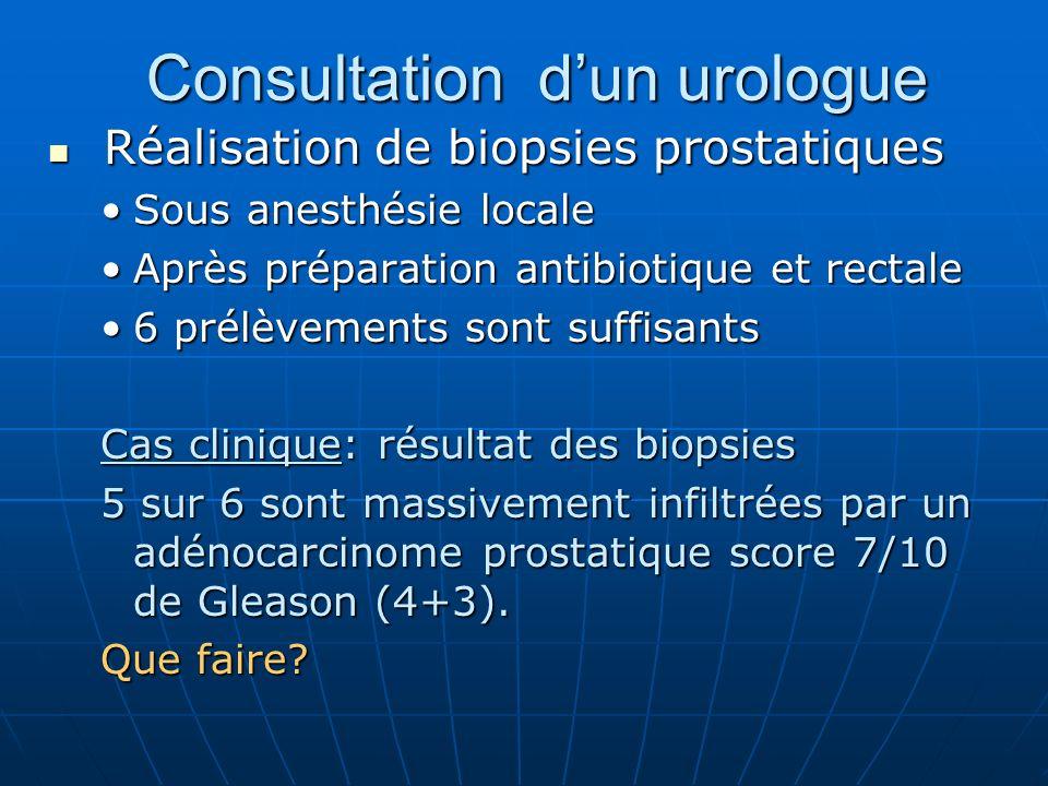 Consultation dun urologue Réalisation de biopsies prostatiques Réalisation de biopsies prostatiques Sous anesthésie localeSous anesthésie locale Après