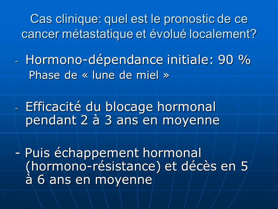 Cas clinique: quel est le pronostic de ce cancer métastatique et évolué localement? - Hormono-dépendance initiale: 90 % Phase de « lune de miel » - Ef