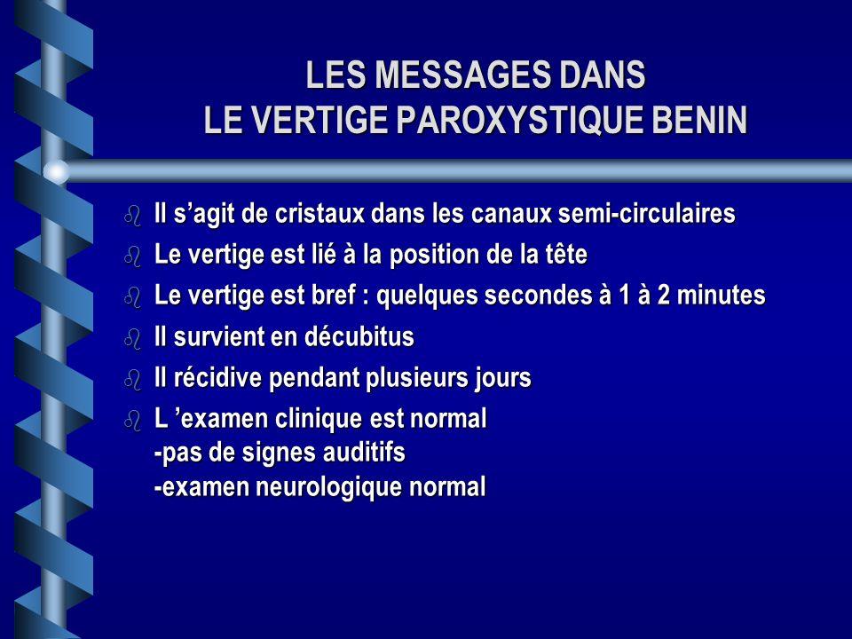LES MESSAGES DANS LE VERTIGE PAROXYSTIQUE BENIN b Il sagit de cristaux dans les canaux semi-circulaires b Le vertige est lié à la position de la tête b Le vertige est bref : quelques secondes à 1 à 2 minutes b Il survient en décubitus b Il récidive pendant plusieurs jours b L examen clinique est normal -pas de signes auditifs -examen neurologique normal