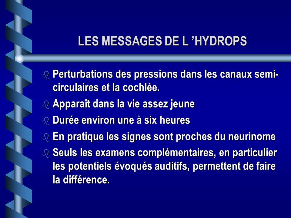 LES MESSAGES DE L HYDROPS b Perturbations des pressions dans les canaux semi- circulaires et la cochlée.
