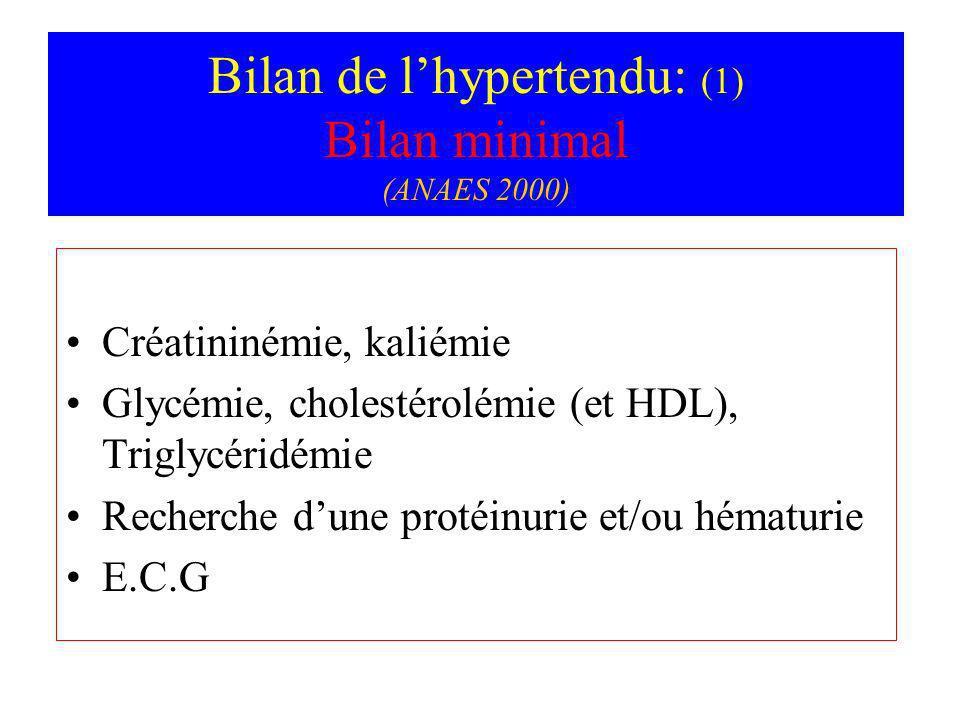 Créatininémie, kaliémie Glycémie, cholestérolémie (et HDL), Triglycéridémie Recherche dune protéinurie et/ou hématurie E.C.G Bilan de lhypertendu: (1)