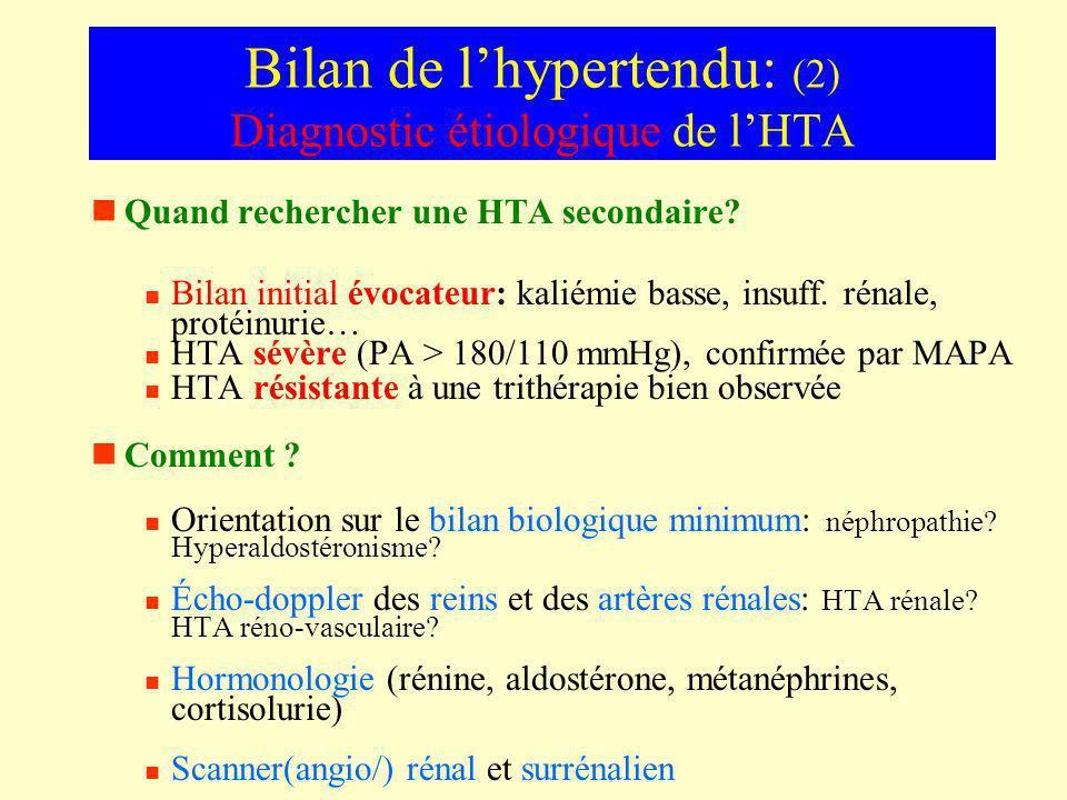 Bilan de lhypertendu: (2) Diagnostic étiologique de lHTA nQuand rechercher une HTA secondaire? n Bilan initial évocateur: kaliémie basse, insuff. réna