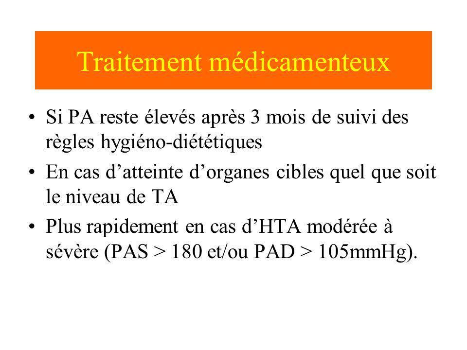 Traitement médicamenteux Si PA reste élevés après 3 mois de suivi des règles hygiéno-diététiques En cas datteinte dorganes cibles quel que soit le niv