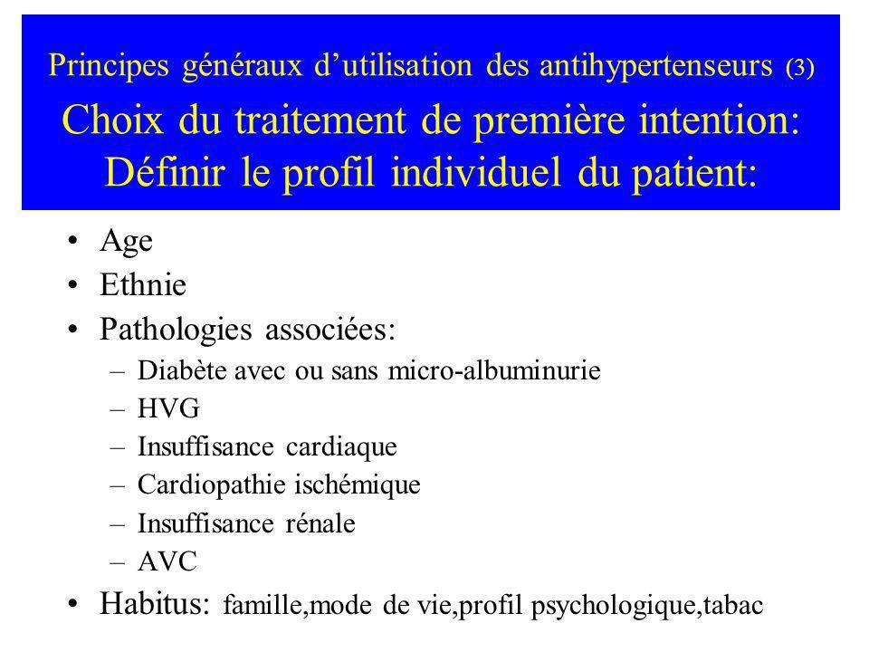 Principes généraux dutilisation des antihypertenseurs (3) Choix du traitement de première intention: Définir le profil individuel du patient: Age Ethn
