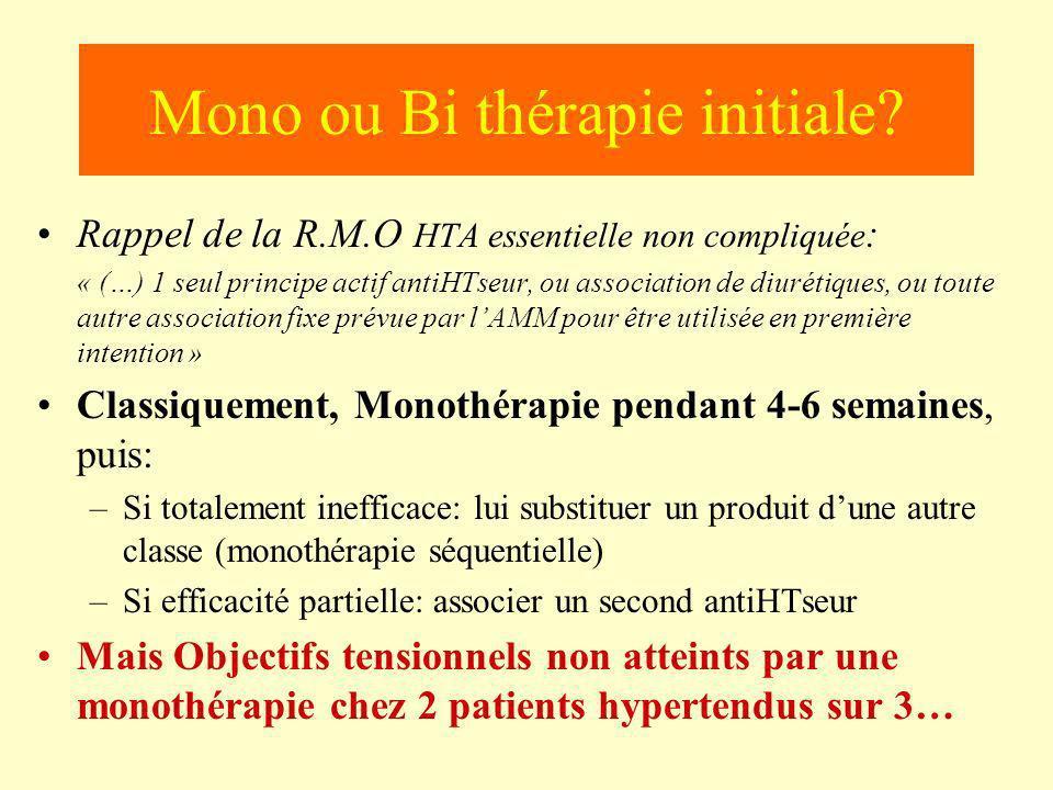 Mono ou Bi thérapie initiale? Rappel de la R.M.O HTA essentielle non compliquée : « (…) 1 seul principe actif antiHTseur, ou association de diurétique