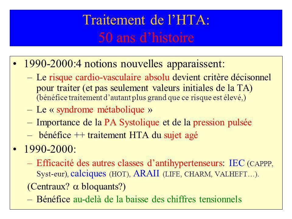 Traitement de lHTA: 50 ans dhistoire 1990-2000:4 notions nouvelles apparaissent: –Le risque cardio-vasculaire absolu devient critère décisonnel pour t
