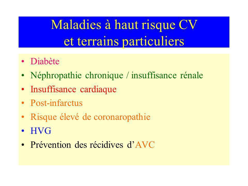 Maladies à haut risque CV et terrains particuliers Diabète Néphropathie chronique / insuffisance rénale Insuffisance cardiaque Post-infarctus Risque é