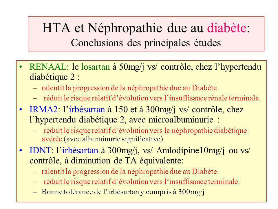 RENAAL: le losartan à 50mg/j vs/ contrôle, chez lhypertendu diabétique 2 : –ralentit la progression de la néphropathie due au Diabète. – réduit le ris