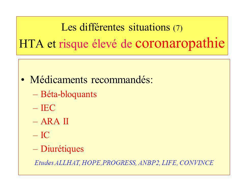 Les différentes situations (7) HTA et risque élevé de coronaropathie Médicaments recommandés: –Béta-bloquants –IEC –ARA II –IC –Diurétiques Etudes ALL