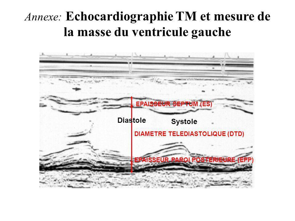 Annexe: Echocardiographie TM et mesure de la masse du ventricule gauche MVG=1.05((DTD+ES+EPP) 3 -DTD 3 )-13.6 EPAISSEUR PAROI POSTERIEURE (EPP) EPAISS