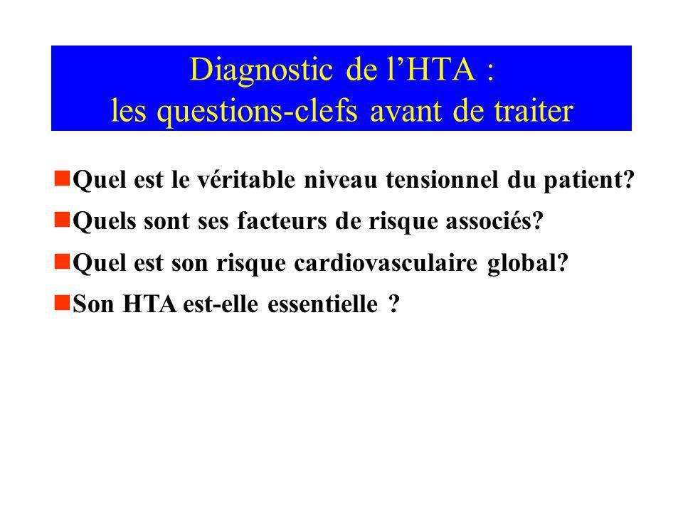HTA et diabète: Principaux résultats des études Baisser la PA de façon stricte réduit le risque dévènements CardioVasculaire chez le diabétique de type 2 (HOT, LIFE, SYST-EUR, UKPDS, Micro-HOPE, ALLHAT…): Le bénéfice est démontré pour les 5 classes dantihypertenseurs (ARAII, IEC, IC, diurétiques, beta- bloquants) Réduction des évènements CV et diminution de la progression de latteinte rénale des diabétiques sous IEC (UKPDS, HOPE, CAPPP…, sous-groupes des diabétiques) Protection rénale des ARAII : –IDNT, IRMA2: Irbésartan –RENAAL: losartan