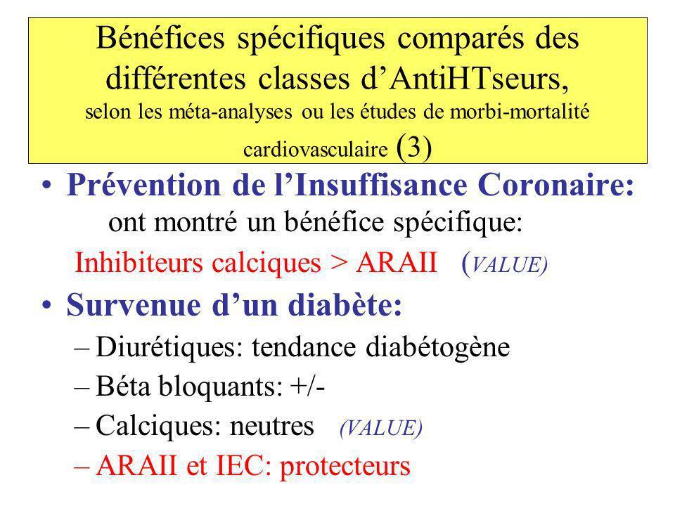 Bénéfices spécifiques comparés des différentes classes dAntiHTseurs, selon les méta-analyses ou les études de morbi-mortalité cardiovasculaire ( 3) Pr