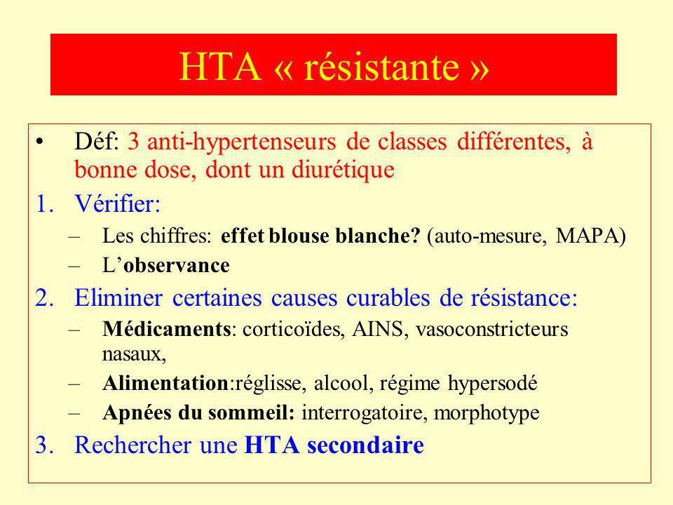 HTA « résistante » Déf: 3 anti-hypertenseurs de classes différentes, à bonne dose, dont un diurétique 1.Vérifier: –Les chiffres: effet blouse blanche?