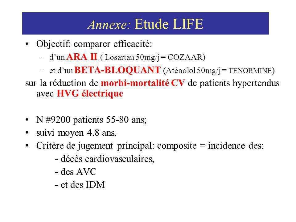 Annexe: Etude LIFE Objectif: comparer efficacité: –dun ARA II ( Losartan 50mg/j = COZAAR) –et dun BETA-BLOQUANT (Aténolol 50mg/j = TENORMINE ) sur la