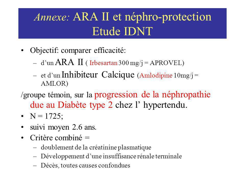Annexe: ARA II et néphro-protection Etude IDNT Objectif: comparer efficacité: –dun ARA II ( Irbesartan 300 mg/j = APROVEL) –et dun Inhibiteur Calcique
