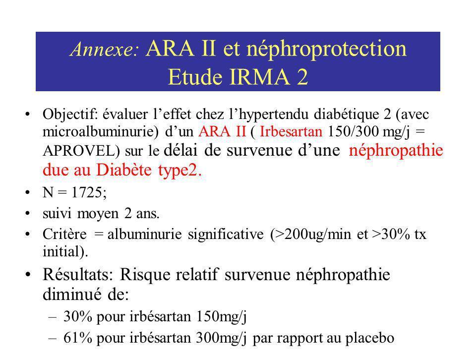 Annexe: ARA II et néphroprotection Etude IRMA 2 Objectif: évaluer leffet chez lhypertendu diabétique 2 (avec microalbuminurie) dun ARA II ( Irbesartan