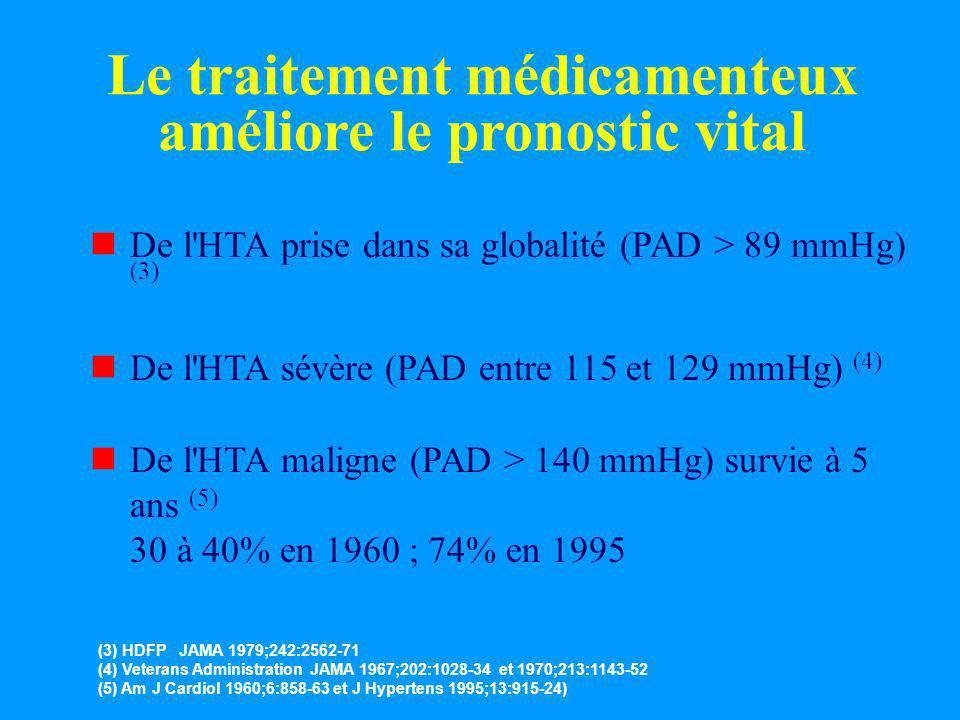 Le traitement médicamenteux améliore le pronostic vital nDe l'HTA prise dans sa globalité (PAD > 89 mmHg) (3) nDe l'HTA sévère (PAD entre 115 et 129 m