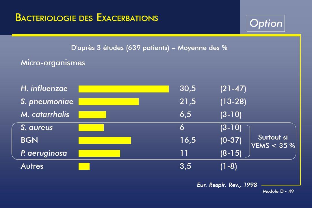 Module D - 51 I NDICATIONS ET C HOIX DE L A NTIBIOTHERAPIE (SPILF – SPLF 2000) Evolution La durée habituelle du traitement est de 7 à 10 jours Première intention EABC sans SVO Exacerbation aiguë de bronchite chronique (EABC) sans syndrome ventilatoire obstructif (SVO) Pas d antibiotiques Si échec à partir de J5 : amoxicilline C1G orale macrolide doxycycline EABC SVO modéré à modérément sévère (VEMS 35 % ou dyspnée d effort à l état basal) amoxicilline C1G orale macrolide doxycycline Si antibiothérapie récente pour EABC : amoxicilline + acide clavulanique cefuroxime-axétil cefpodoxime-proxétil céfotiam-hexétil fluoroquinolone EABC SVO sévère ou poussées fréquentes (> 4/an) amoxicilline + acide clavulanique cefuroxime-axétil cefpodoxime-proxétil céfotiam-hexétil fluoroquinolone Si échec ou si Pseudomonas spp : autres molécules (dont ciprofloxacine), seules ou en association Option