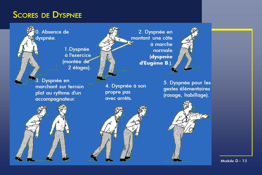 Module D - 13 S CORES DE D YSPNEE 0. Absence de dyspnée. 2. Dyspnée en montant une côte à marche normale (dyspnée d'Eugène B.). 3. Dyspnée en marchant