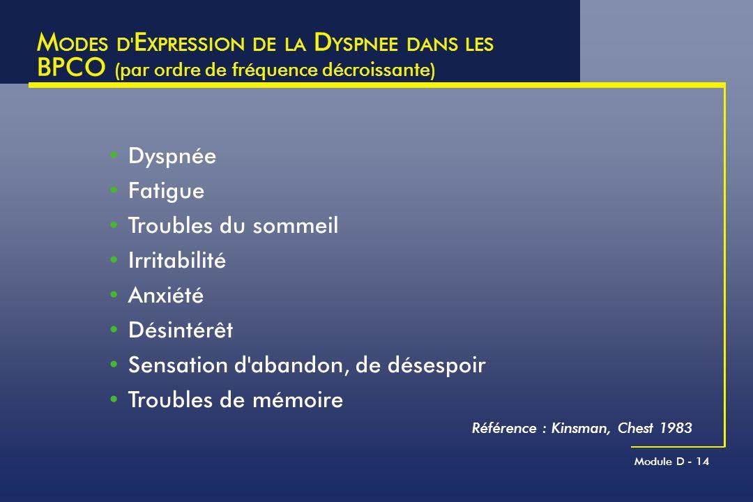 Module D - 14 M ODES D' E XPRESSION DE LA D YSPNEE DANS LES BPCO (par ordre de fréquence décroissante) Dyspnée Fatigue Troubles du sommeil Irritabilit