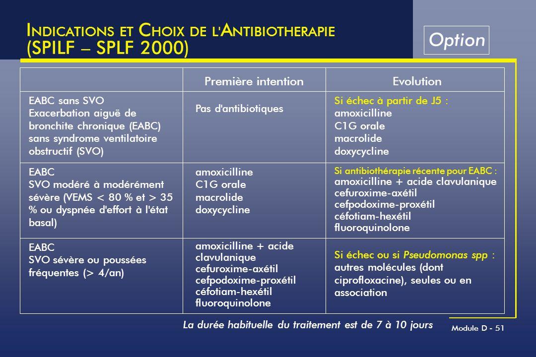 Module D - 41 Q UESTION 5 (causes) – R EPONSES Un médicament qu il venait de prendre au coucher en raison de son insomnie B Quelles sont les causes déclenchantes ou facteurs aggravants possibles (éventuellement associés) à cette décompensation respiratoire .