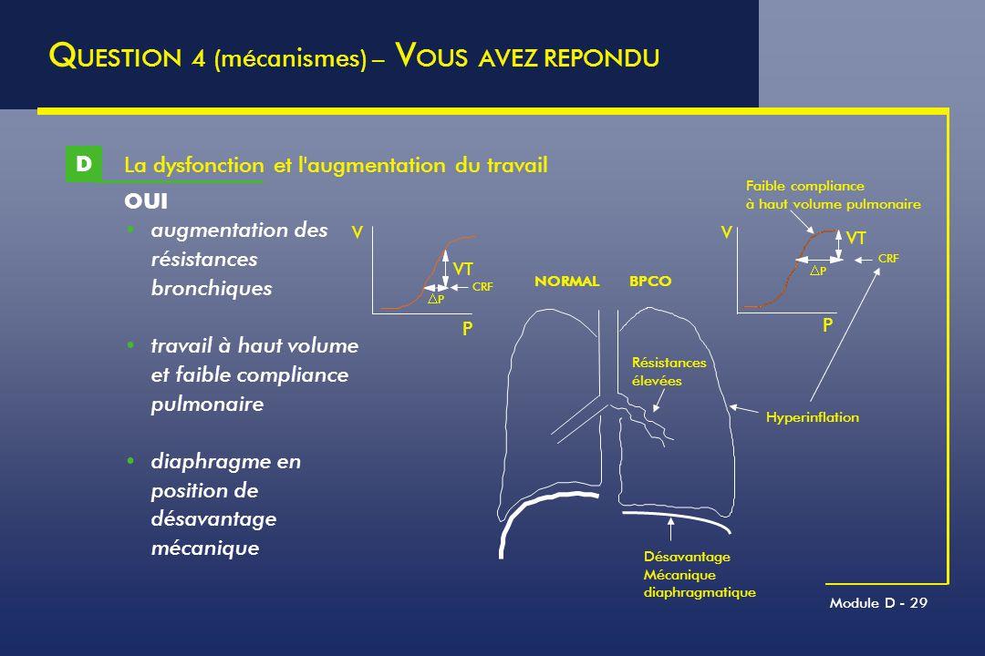 Module D - 29 La dysfonction et l'augmentation du travail D Q UESTION 4 (mécanismes) – V OUS AVEZ REPONDU OUI augmentation des résistances bronchiques
