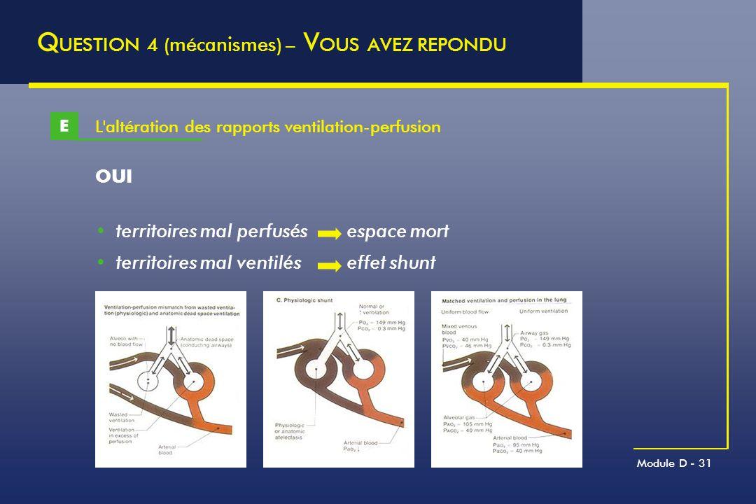 Module D - 31 L'altération des rapports ventilation-perfusion E Q UESTION 4 (mécanismes) – V OUS AVEZ REPONDU OUI territoires mal perfusésespace mort