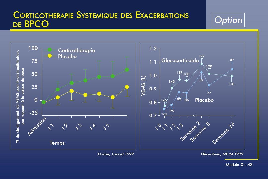 Module D - 48 C ORTICOTHERAPIE S YSTEMIQUE DES E XACERBATIONS DE BPCO Davies, Lancet 1999 100 75 50 25 0 -25 Admission J 1J 2J 3J 4J 5 Temps % de chan