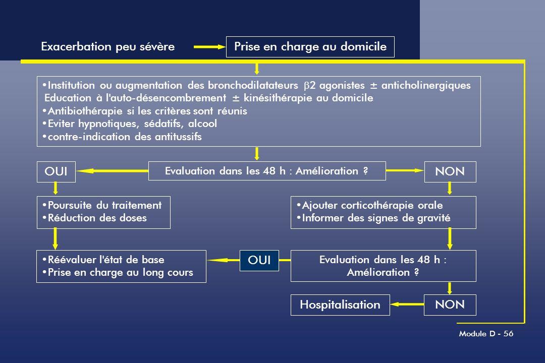 Module D - 56 Exacerbation peu sévère Prise en charge au domicile Institution ou augmentation des bronchodilatateurs 2 agonistes ± anticholinergiques