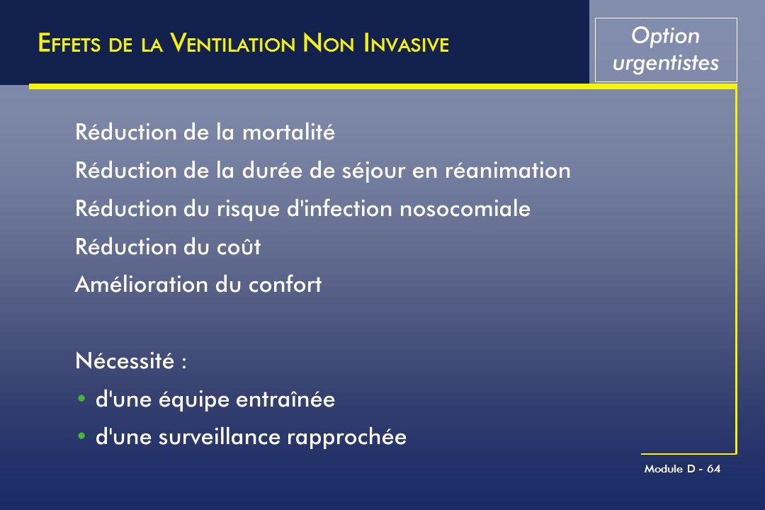 Module D - 64 E FFETS DE LA V ENTILATION N ON I NVASIVE Réduction de la mortalité Réduction de la durée de séjour en réanimation Réduction du risque d