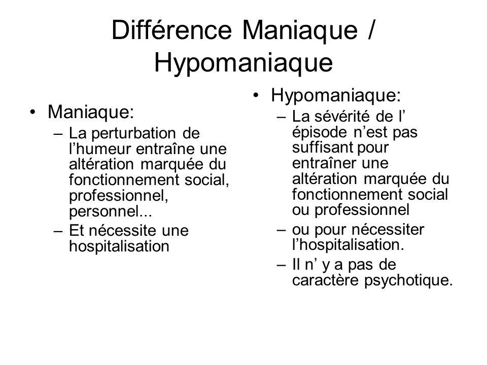 Différence Maniaque / Hypomaniaque Maniaque: –La perturbation de lhumeur entraîne une altération marquée du fonctionnement social, professionnel, pers
