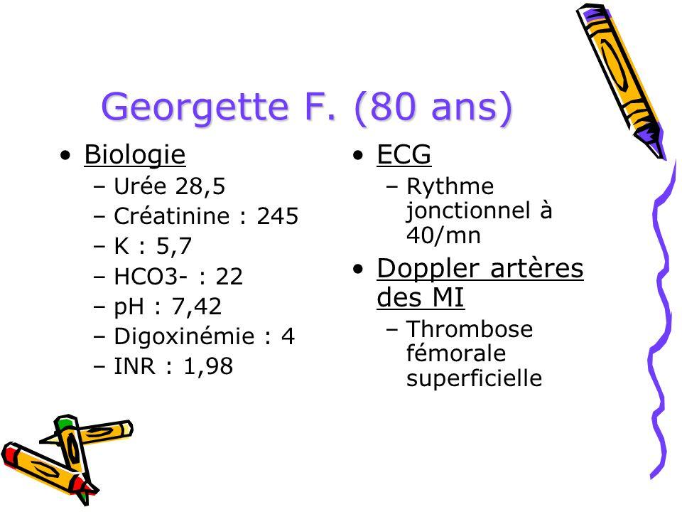 Georgette F. (80 ans) Biologie –Urée 28,5 –Créatinine : 245 –K : 5,7 –HCO3- : 22 –pH : 7,42 –Digoxinémie : 4 –INR : 1,98 ECG –Rythme jonctionnel à 40/