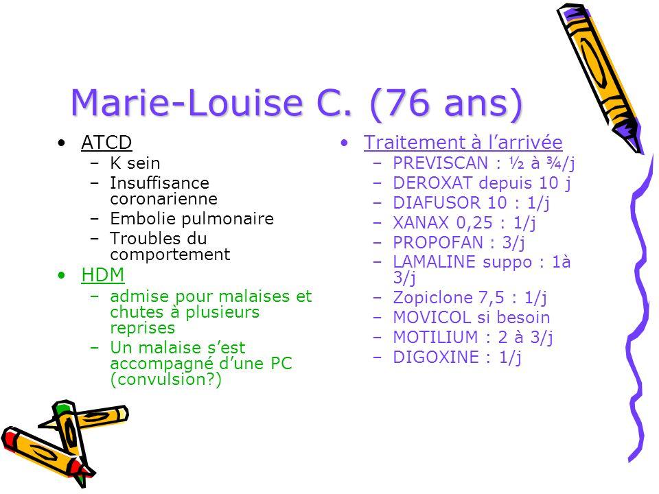 Marie-Louise C. (76 ans) ATCD –K sein –Insuffisance coronarienne –Embolie pulmonaire –Troubles du comportement HDM –admise pour malaises et chutes à p
