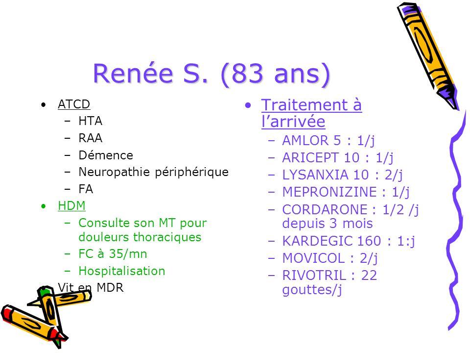 Renée S. (83 ans) ATCD –HTA –RAA –Démence –Neuropathie périphérique –FA HDM –Consulte son MT pour douleurs thoraciques –FC à 35/mn –Hospitalisation Vi