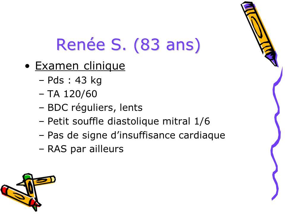 Renée S. (83 ans) Examen clinique –Pds : 43 kg –TA 120/60 –BDC réguliers, lents –Petit souffle diastolique mitral 1/6 –Pas de signe dinsuffisance card