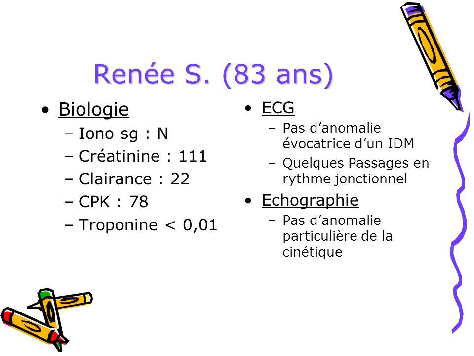 Renée S. (83 ans) Biologie –Iono sg : N –Créatinine : 111 –Clairance : 22 –CPK : 78 –Troponine < 0,01 ECG –Pas danomalie évocatrice dun IDM –Quelques