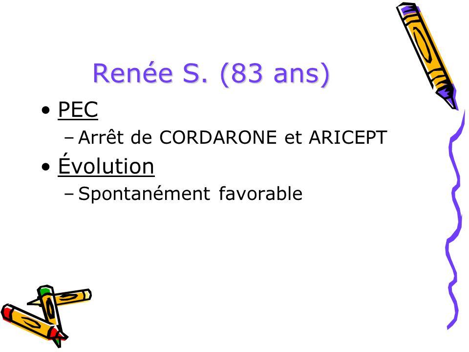 Renée S. (83 ans) PEC –Arrêt de CORDARONE et ARICEPT Évolution –Spontanément favorable