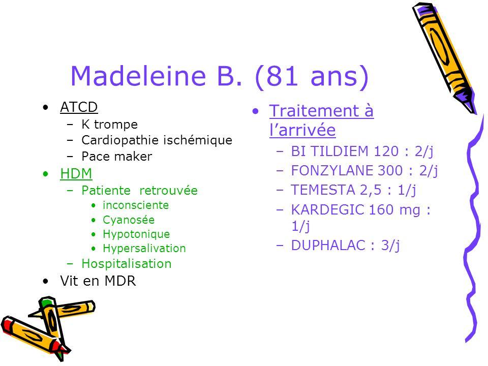Madeleine B. (81 ans) ATCD –K trompe –Cardiopathie ischémique –Pace maker HDM –Patienteretrouvée inconsciente Cyanosée Hypotonique Hypersalivation –Ho
