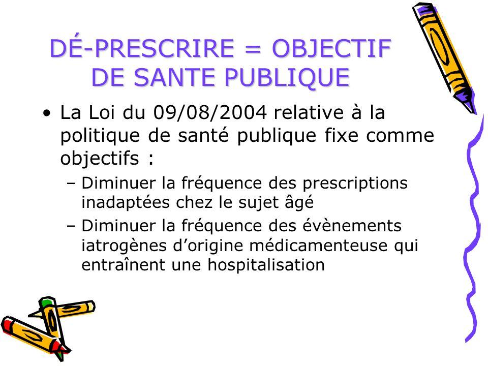 DÉ-PRESCRIRE = OBJECTIF DE SANTE PUBLIQUE La Loi du 09/08/2004 relative à la politique de santé publique fixe comme objectifs : –Diminuer la fréquence