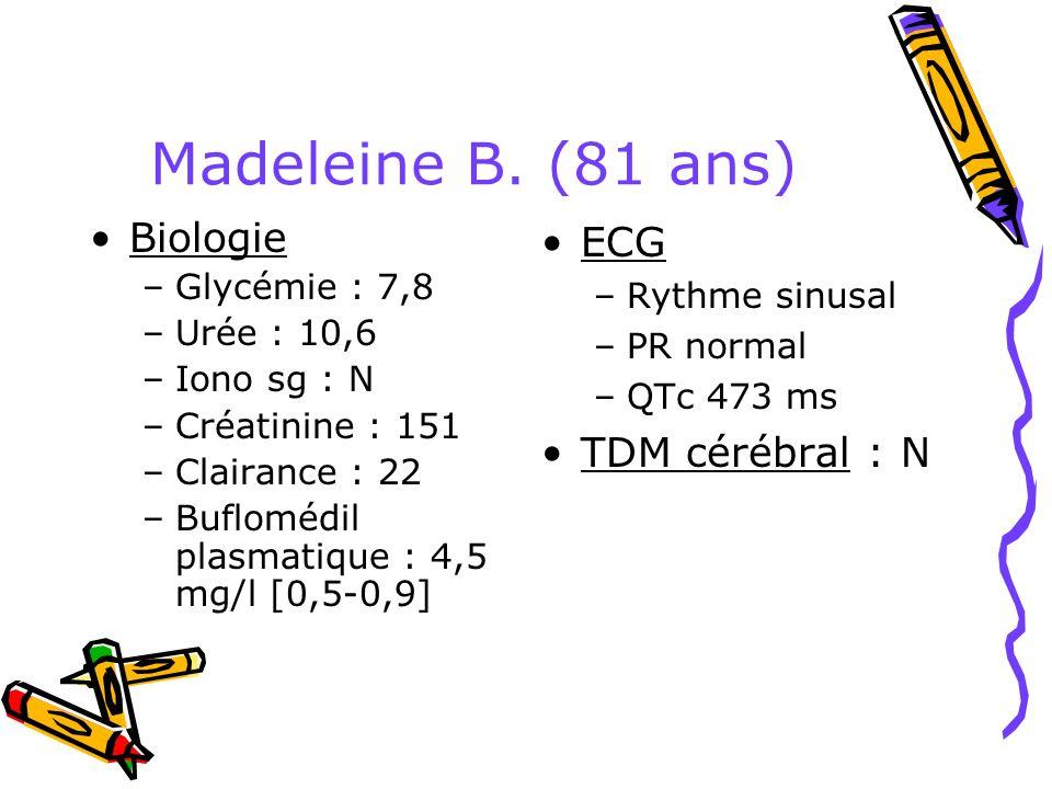 Madeleine B. (81 ans) Biologie –Glycémie : 7,8 –Urée : 10,6 –Iono sg : N –Créatinine : 151 –Clairance : 22 –Buflomédil plasmatique : 4,5 mg/l [0,5-0,9