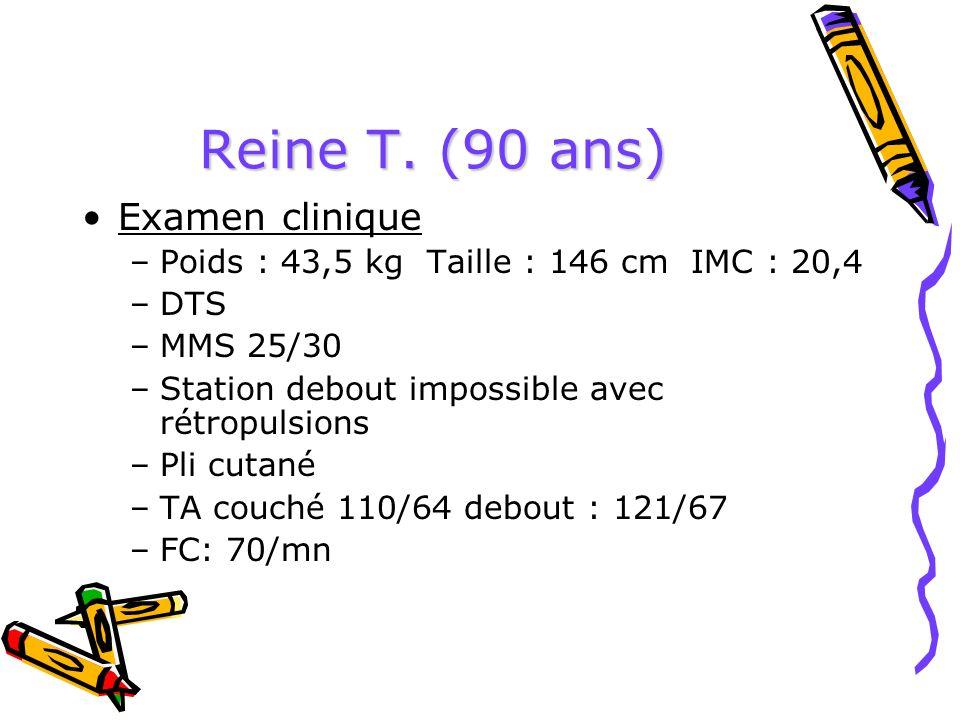 Reine T. (90 ans) Examen clinique –Poids : 43,5 kg Taille : 146 cm IMC : 20,4 –DTS –MMS 25/30 –Station debout impossible avec rétropulsions –Pli cutan