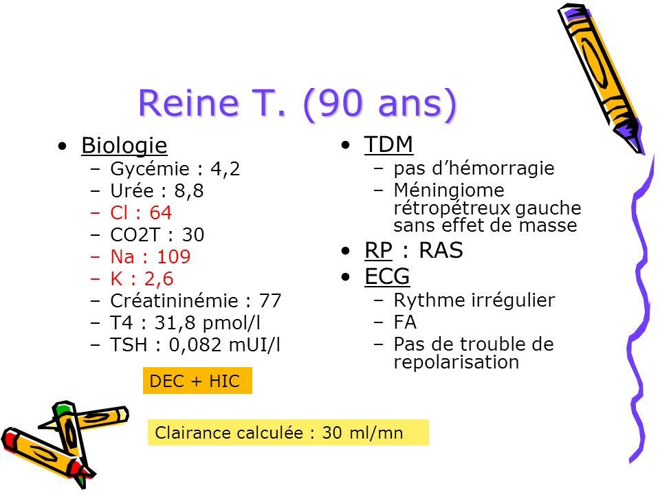 Reine T. (90 ans) Biologie –Gycémie : 4,2 –Urée : 8,8 –Cl : 64 –CO2T : 30 –Na : 109 –K : 2,6 –Créatininémie : 77 –T4 : 31,8 pmol/l –TSH : 0,082 mUI/l
