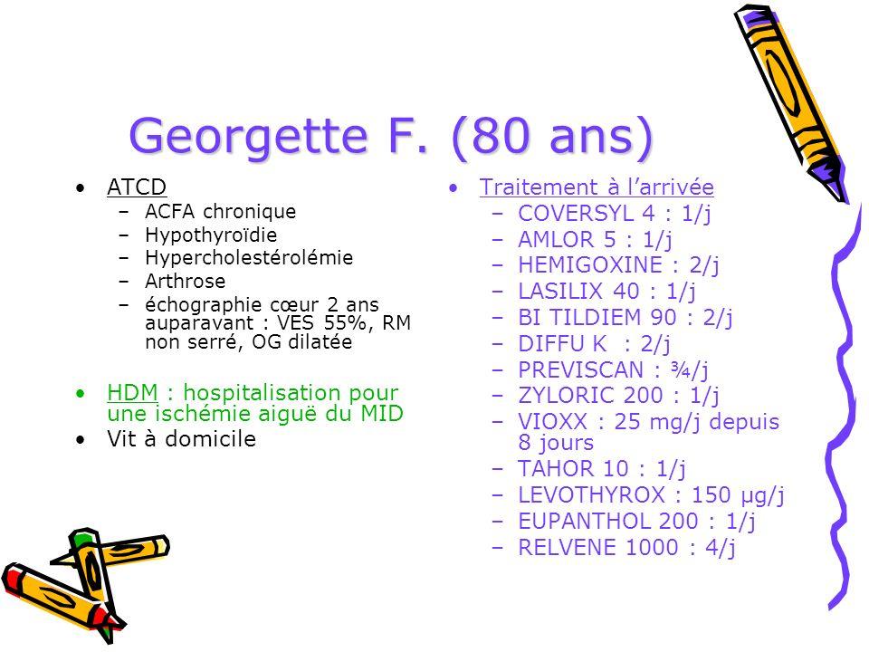 Georgette F. (80 ans) ATCD –ACFA chronique –Hypothyroïdie –Hypercholestérolémie –Arthrose –échographie cœur 2 ans auparavant : VES 55%, RM non serré,
