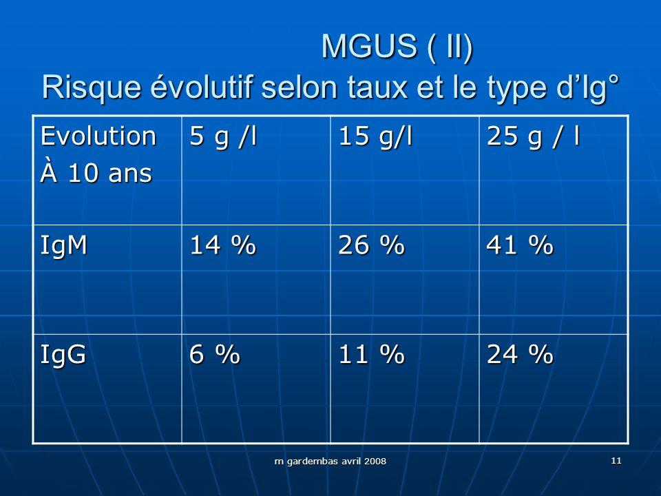 m gardembas avril 2008 11 MGUS ( II) Risque évolutif selon taux et le type dIg° MGUS ( II) Risque évolutif selon taux et le type dIg° Evolution À 10 a