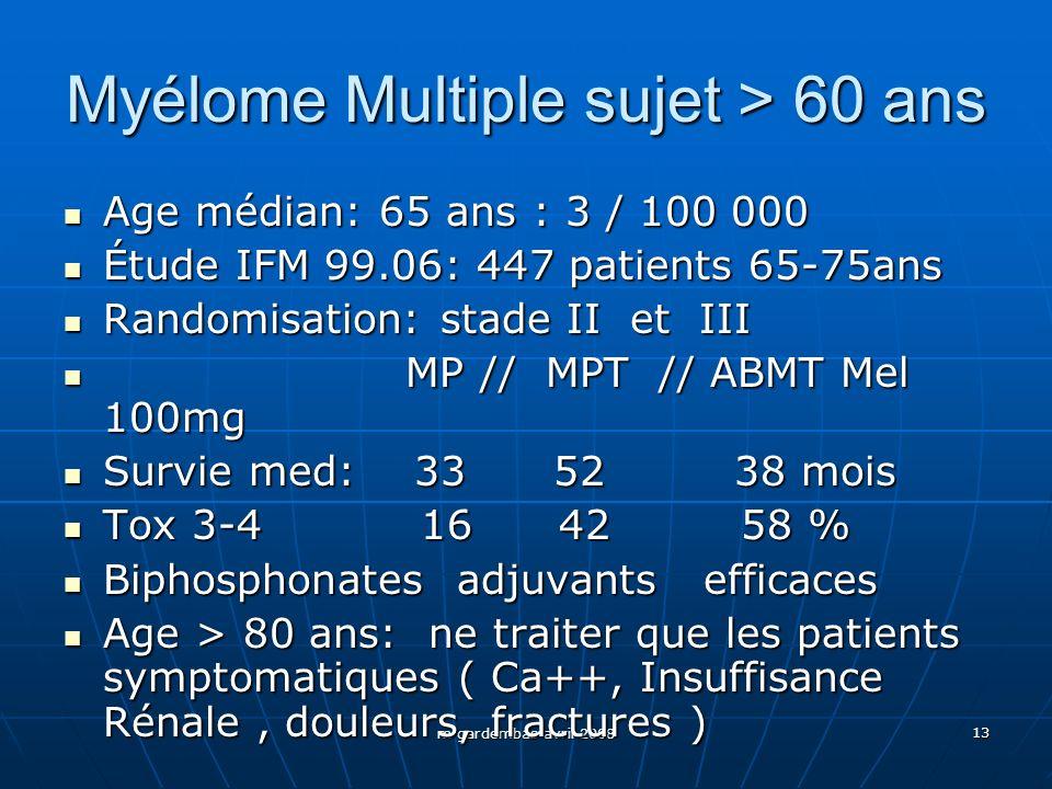 m gardembas avril 2008 13 Myélome Multiple sujet > 60 ans Age médian: 65 ans : 3 / 100 000 Age médian: 65 ans : 3 / 100 000 Étude IFM 99.06: 447 patie